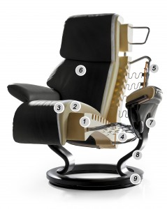Stressless Recliner Construction Features
